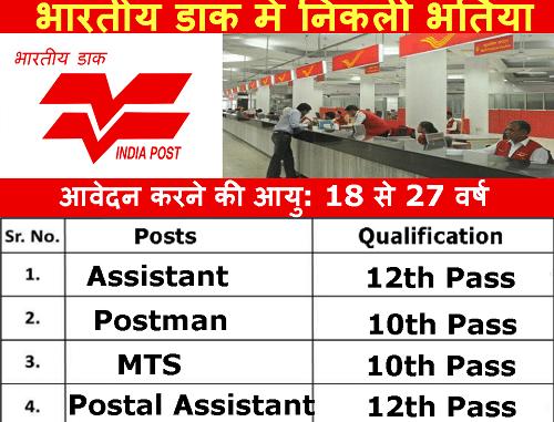 Gramin Dak Sevak Recruitment 682 Vacancy in Post Office